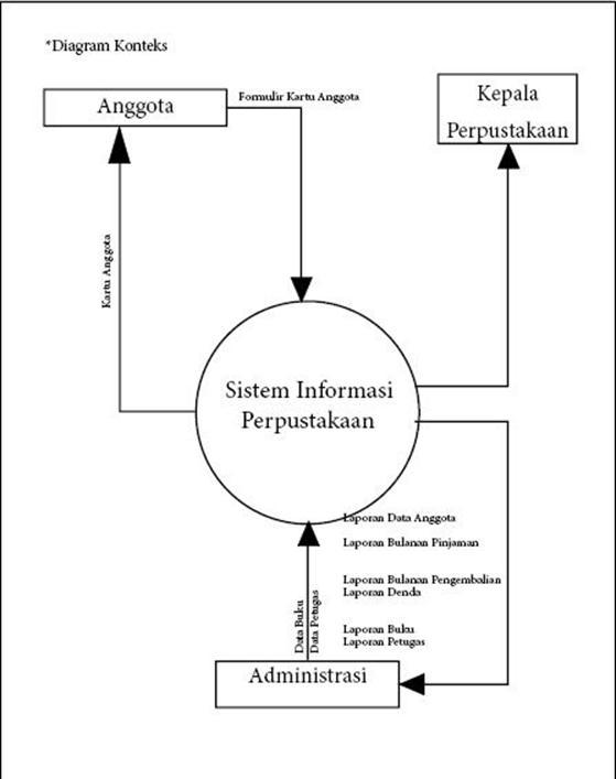 Uncategorized fajars blog diagram zero ccuart Gallery